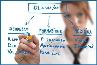 rspp dvr corsi di formazione medicina del lavoro